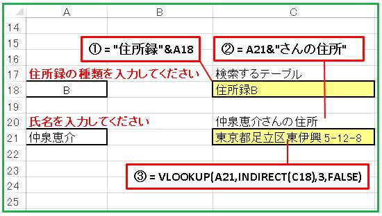 Excel住所録テーブル