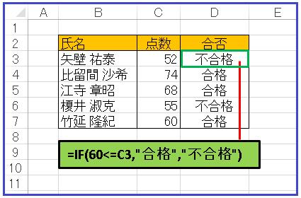 エクセル合否判定シート①