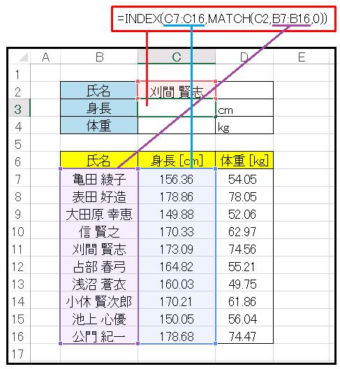 ExcelのINDEX関数で身長データを参照します