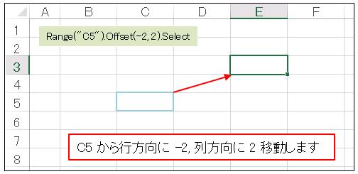Offsetプロパティでセルを相対参照