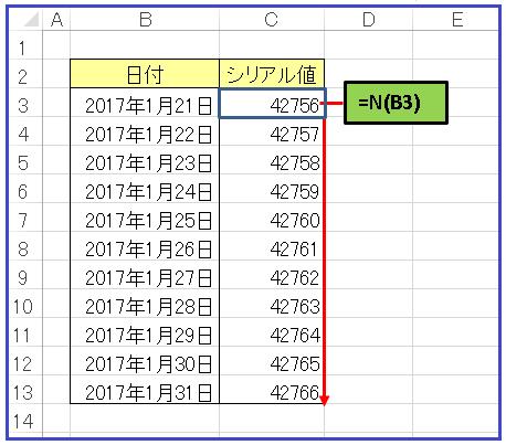 エクセルのN関数でシリアル値