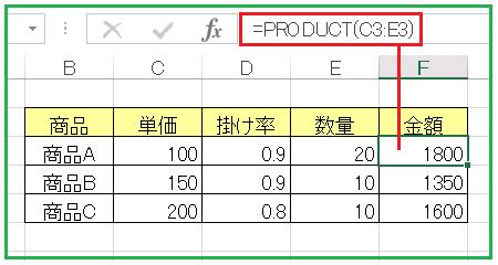 エクセル関数PRODUCT