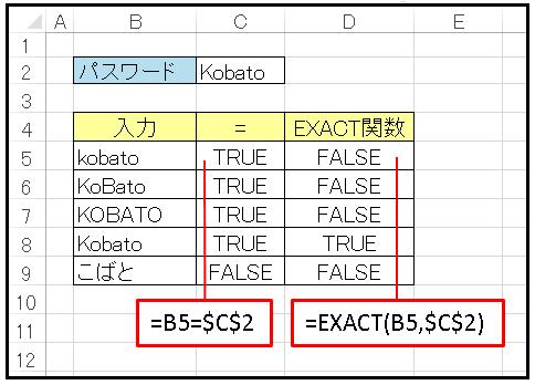 エクセルEXACT関数