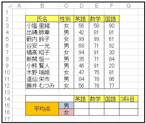 Excel男女別平均シート用意