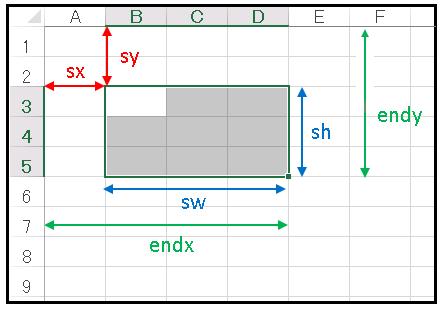VBAのAreaArrow関数の変数