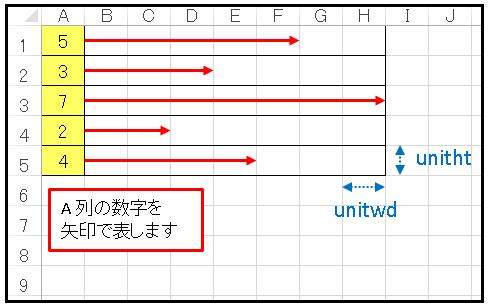 Excel VBA Gant Chart