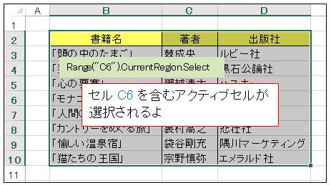 CurrentRegionプロパティでアクティブセル領域を選択