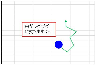 [VBA] 円(楕円)を作ってジグザグに動かします