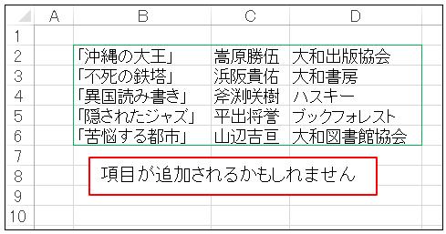 Excel ユーザーが項目を追加する可能性のあるリスト