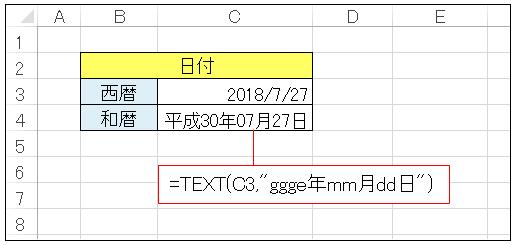 ExcelのTEXT関数で暦を変換