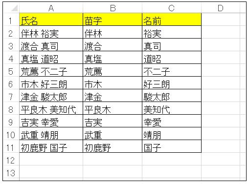 Split関数 名前と苗字の分割(マクロ実行後)
